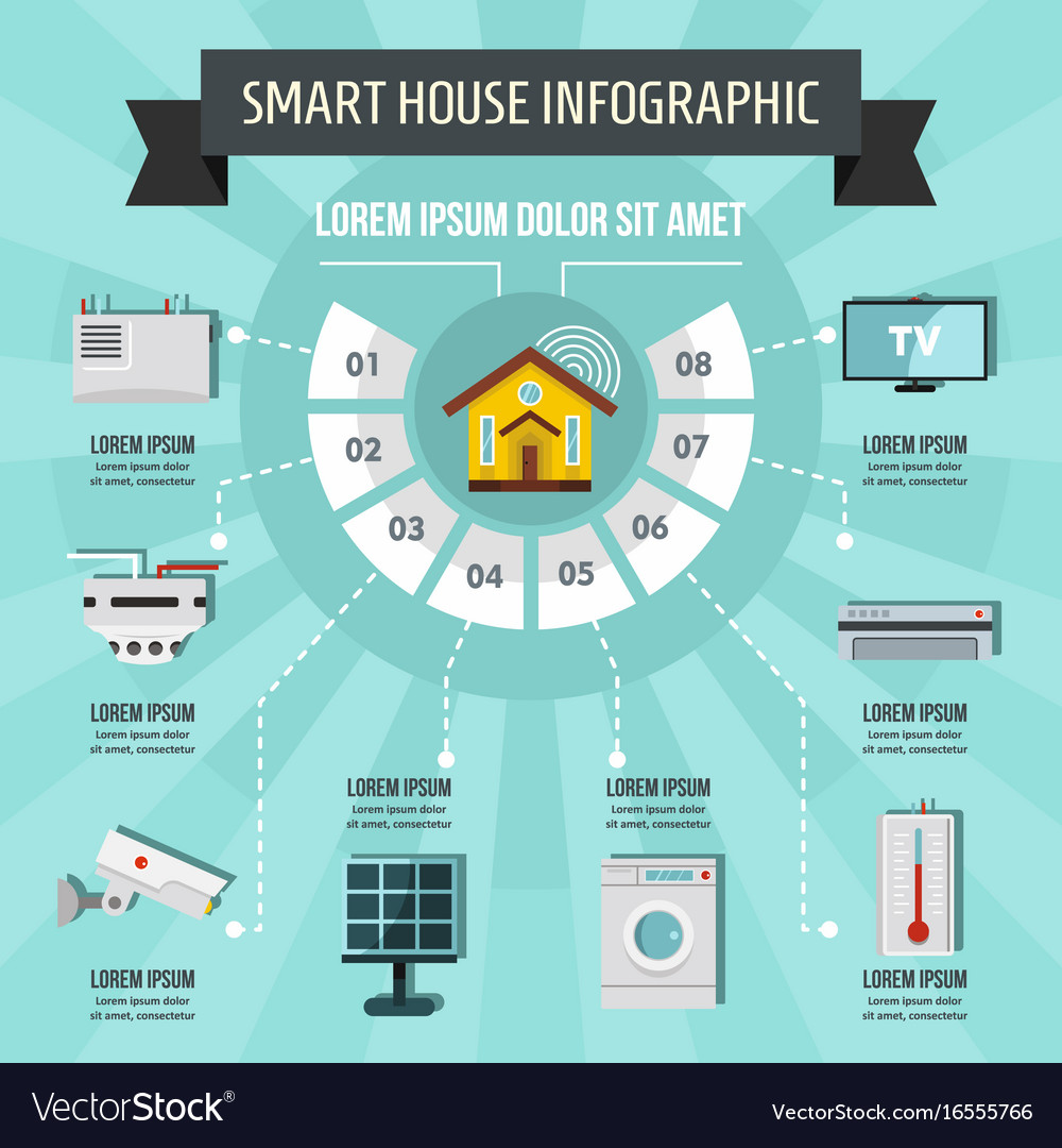 Smart house infographic concept flat style