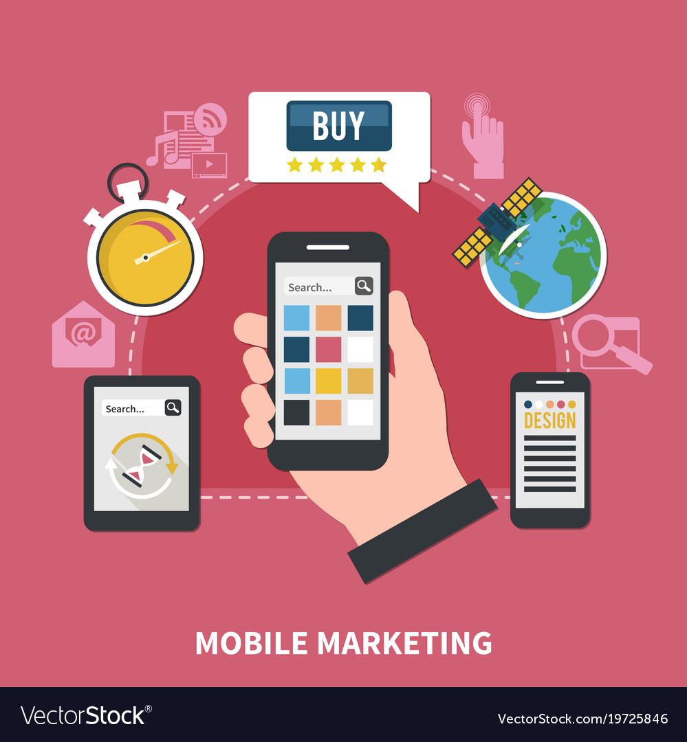 Mobile marketing composition