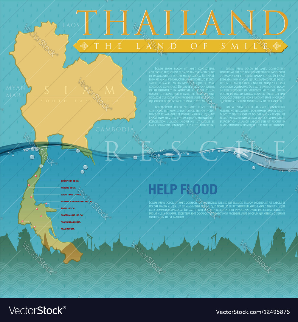 Rescute South of THAILAND Flood vector image