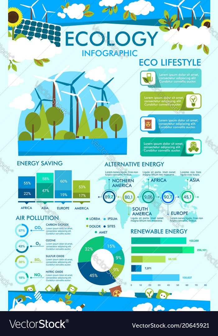Ecology infographic of eco lifestyle chart graph