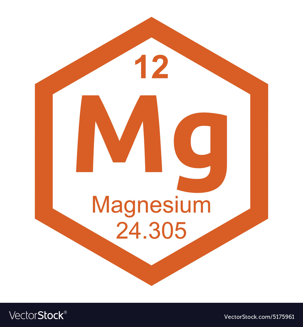 Periodic table magnesium royalty free vector image periodic table magnesium vector image urtaz Images