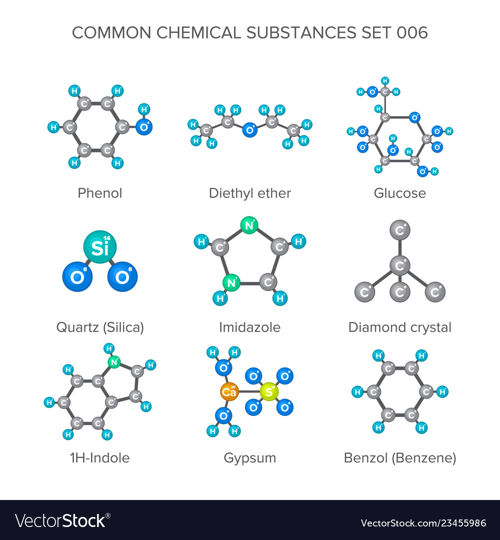 Molecular structures of chemical substances