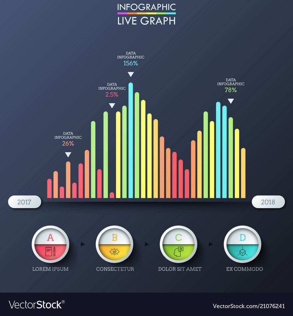 Bar graph multicolored columns placed on