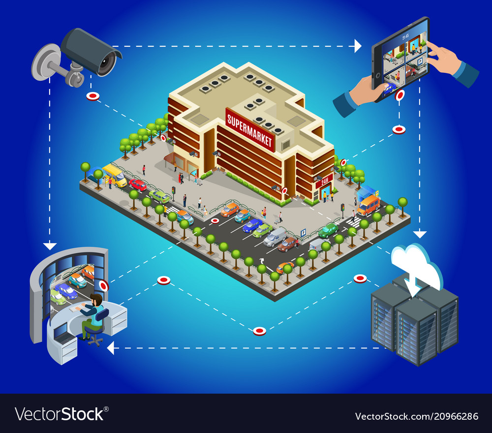 Isometric supermarket security system template