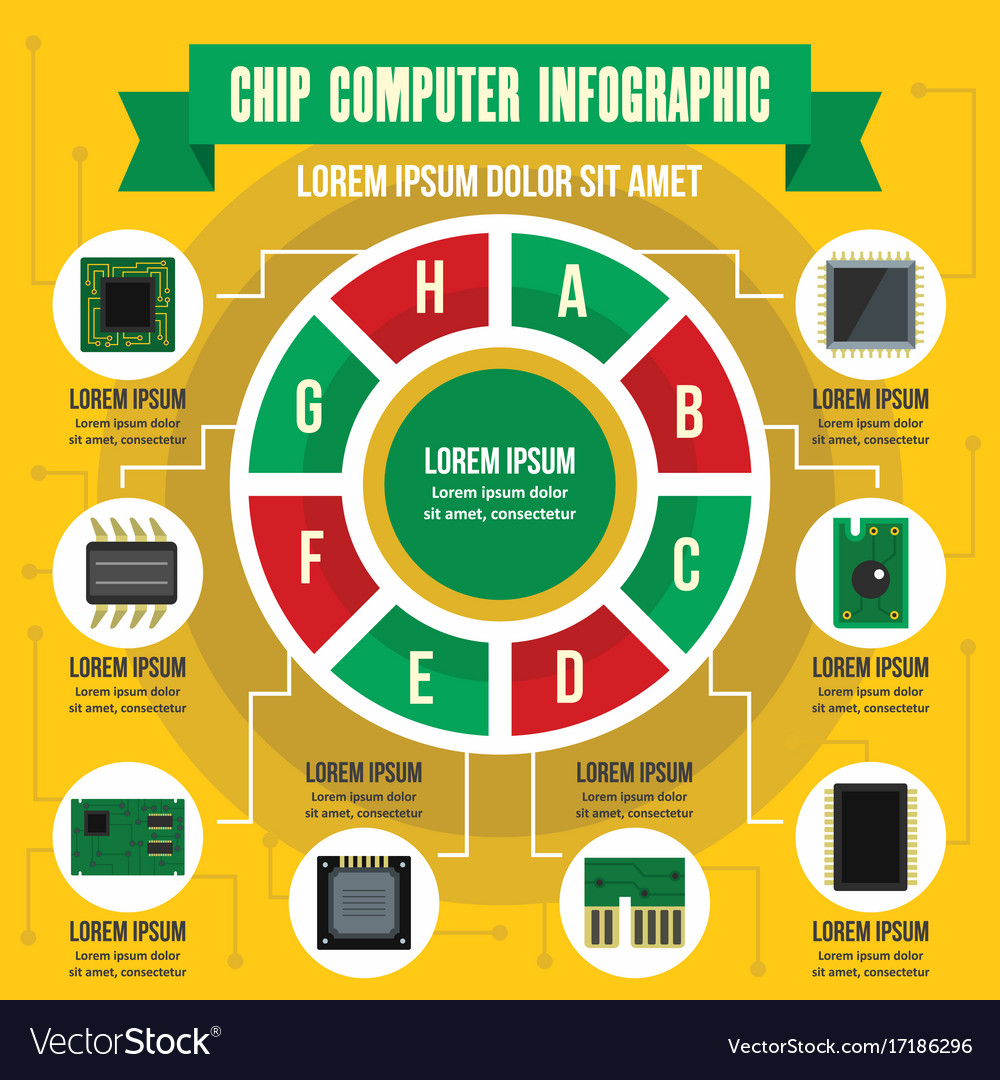 Chip computer infographic concept flat style vector image