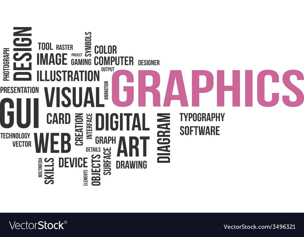 Word cloud graphics