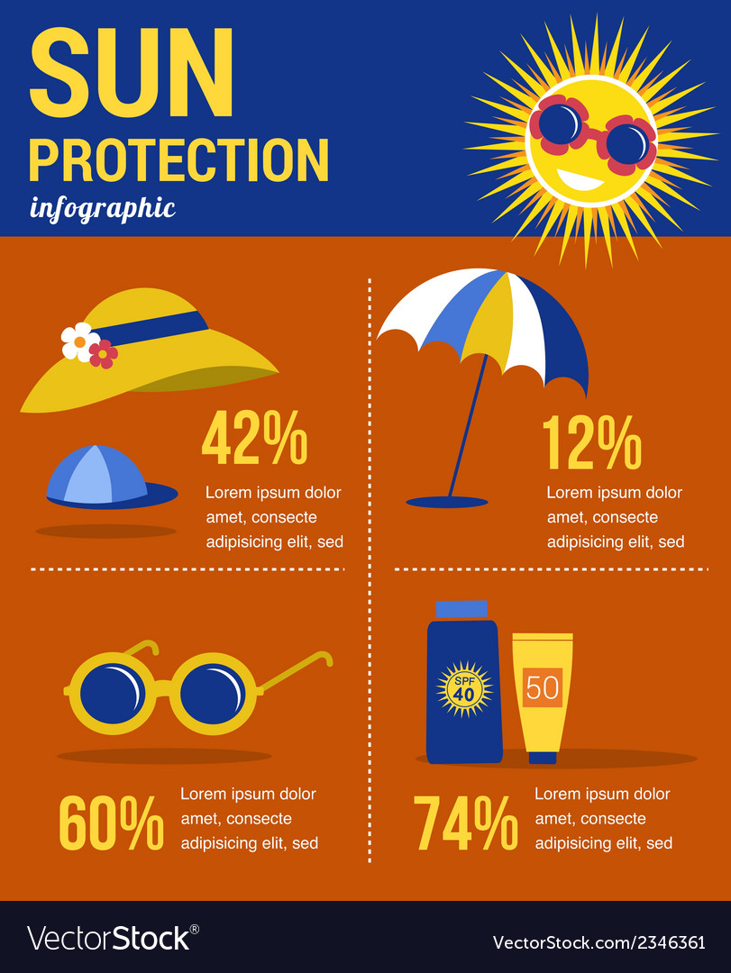 Sun safety poster elements Royalty Free Vector Image