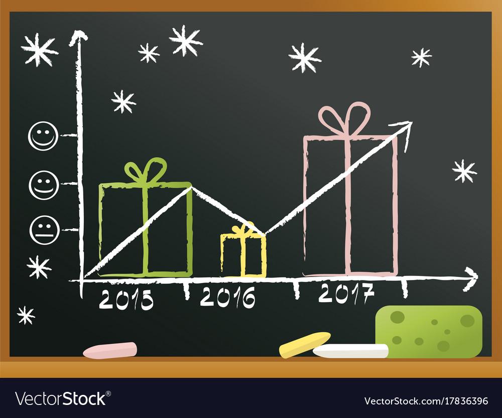 School blackboard with gifts
