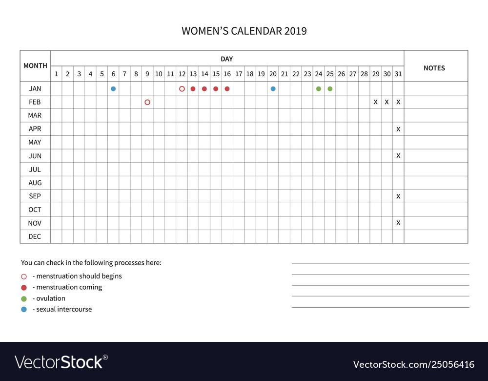 Menstrual Cycle Calendar.Women Cycle Calendar