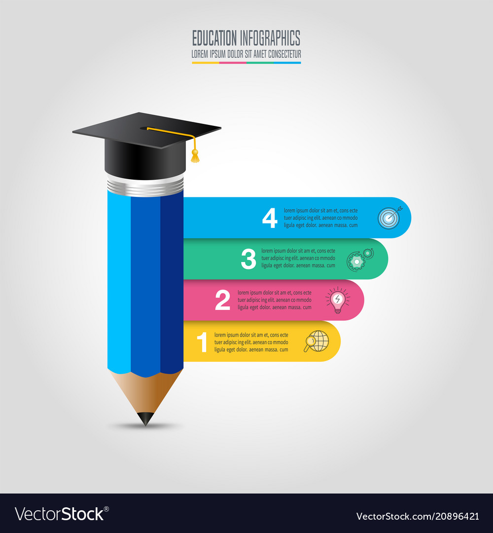 Education infographics template 4 step