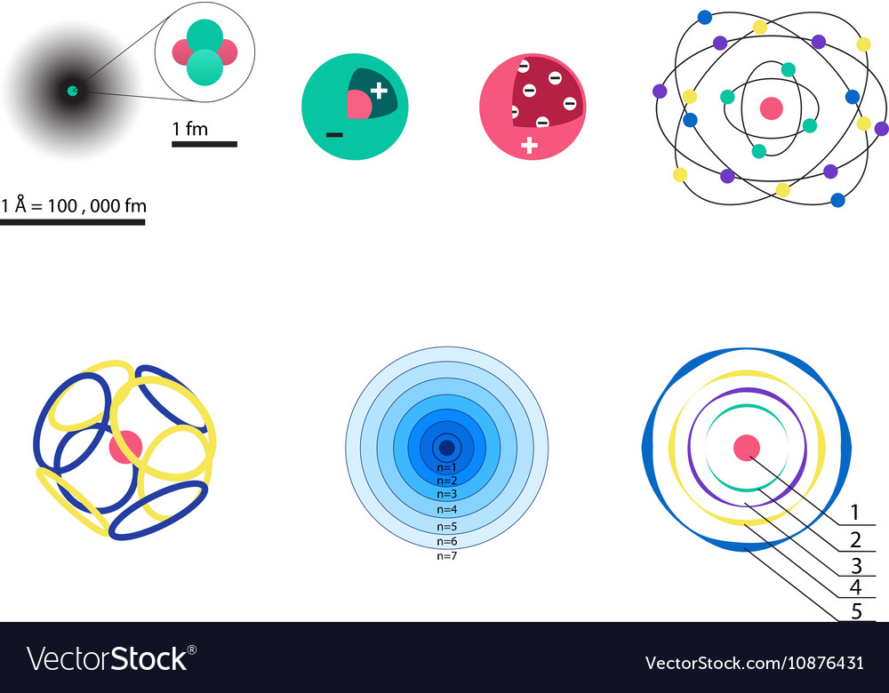 Set of 8 different visions an atomic model from vector image
