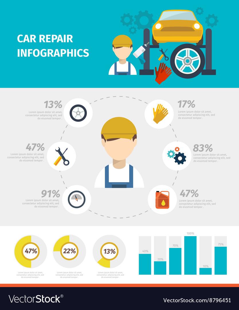 Car Repair Infographics