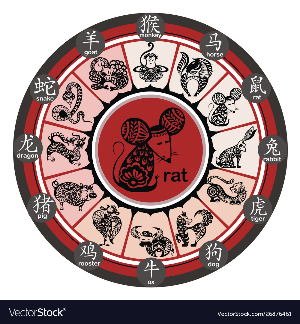 Chinese new year 2020 year rat