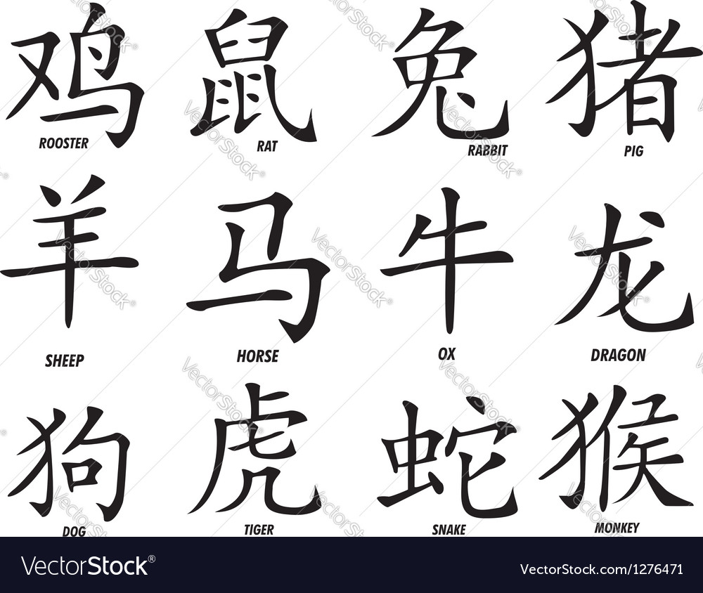 The Twelve Chinese Zodiac Signs Royalty Free Vector Image