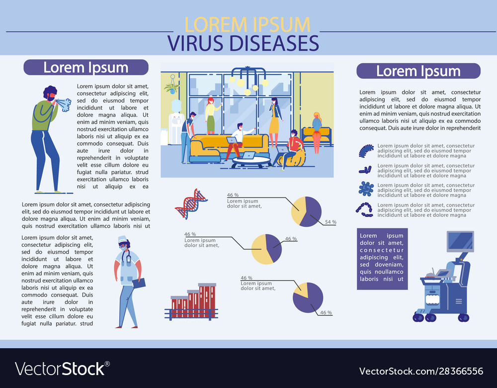 Treatment and analysis virus diseases in clinic