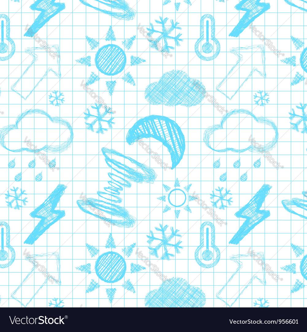 Weather Pattern