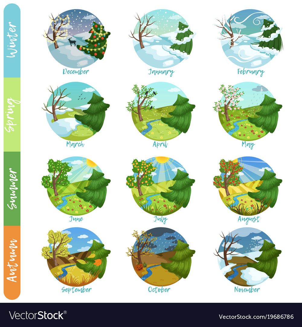 Twelve months of the year set four seasons nature