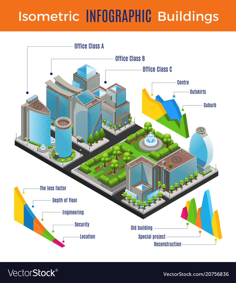 Isometric modern city infographic concept vector image