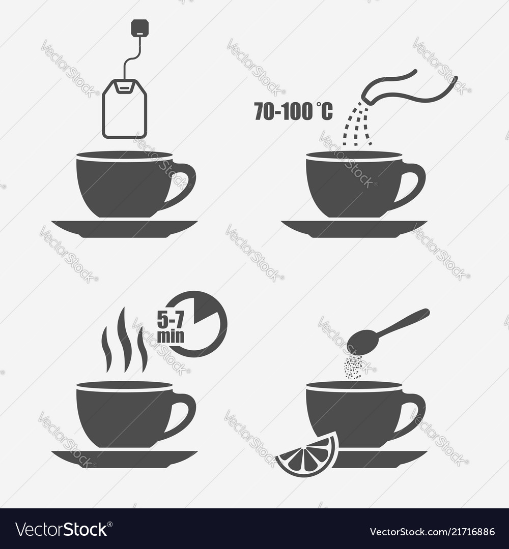Tea preparation instruction isolated