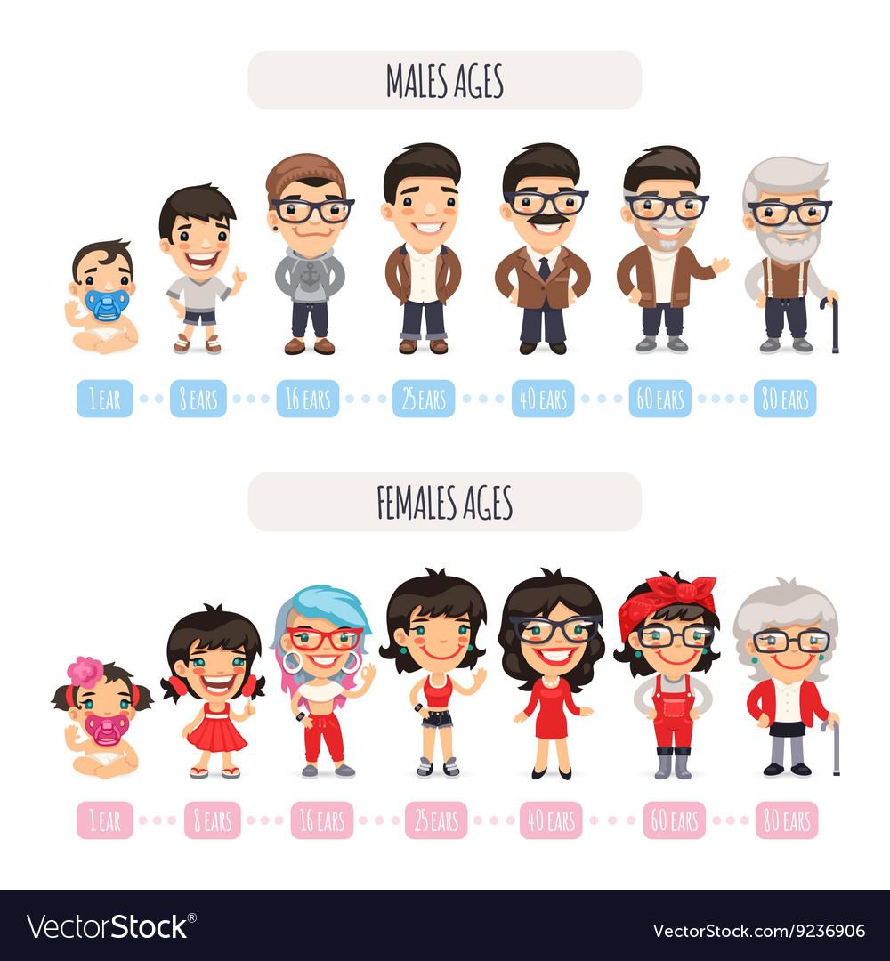 Generations Characters Set vector image