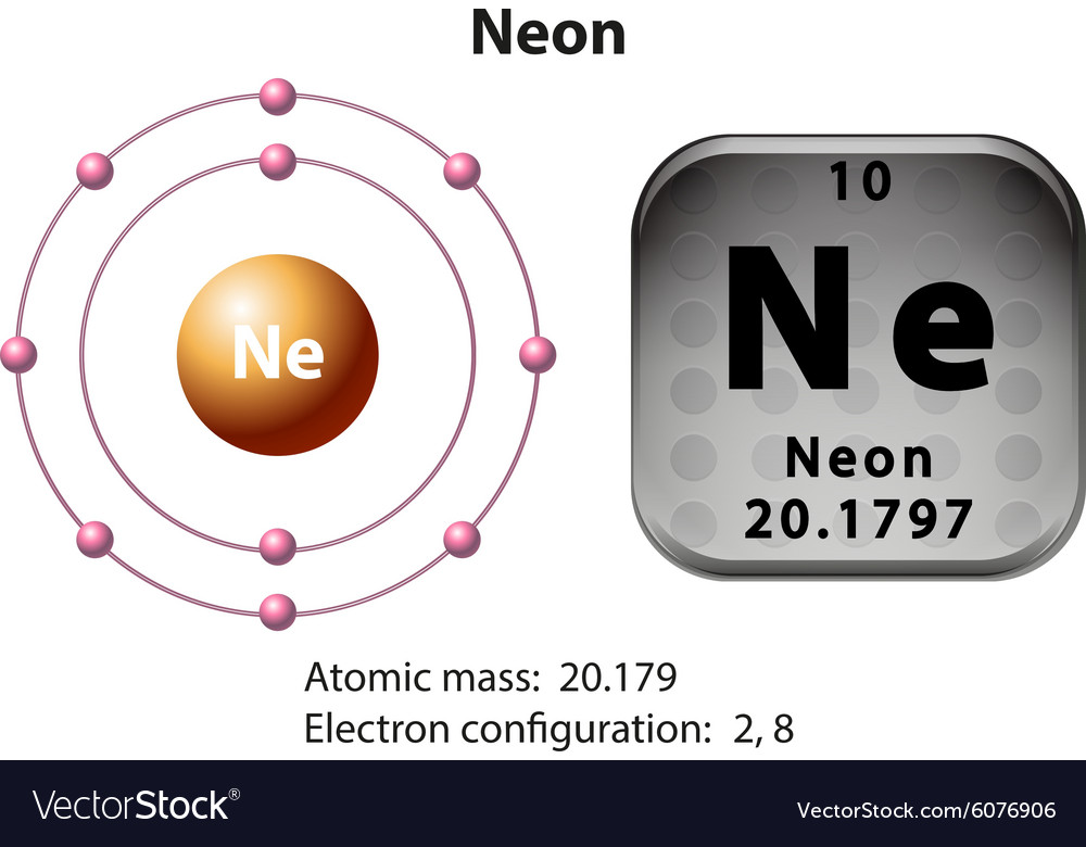Symbol And Electron Diagram For Neon Royalty Free Vector