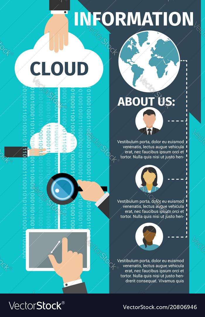Internet cloud data web technology poster