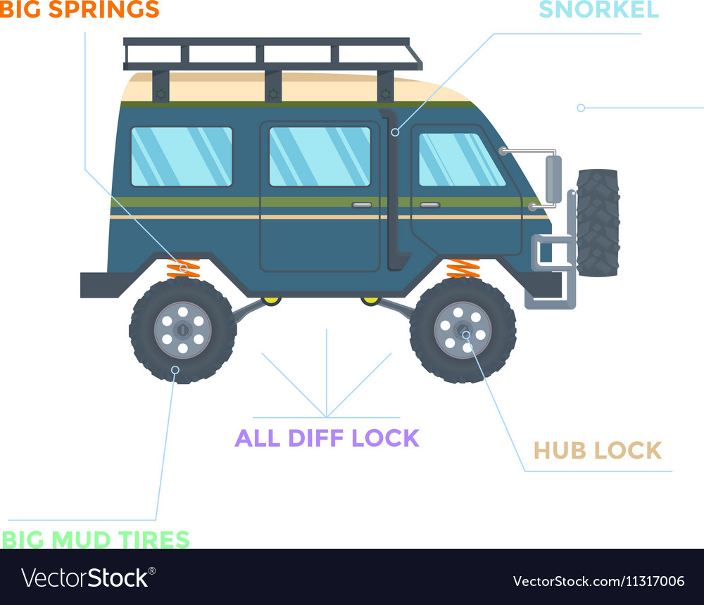 Off-road Vehicle Van with mud tire