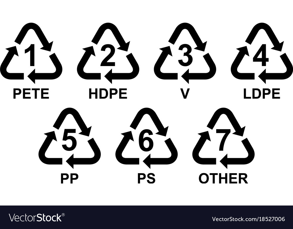 Set Of Recycling Symbols For Plastic Royalty Free Vector