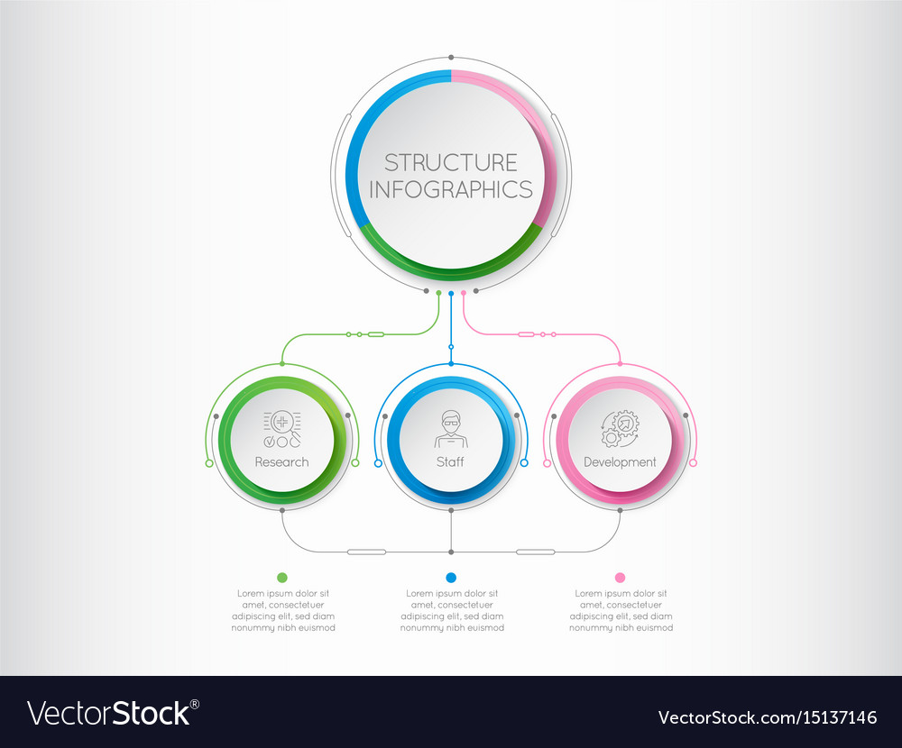 Infographics template with a three structure
