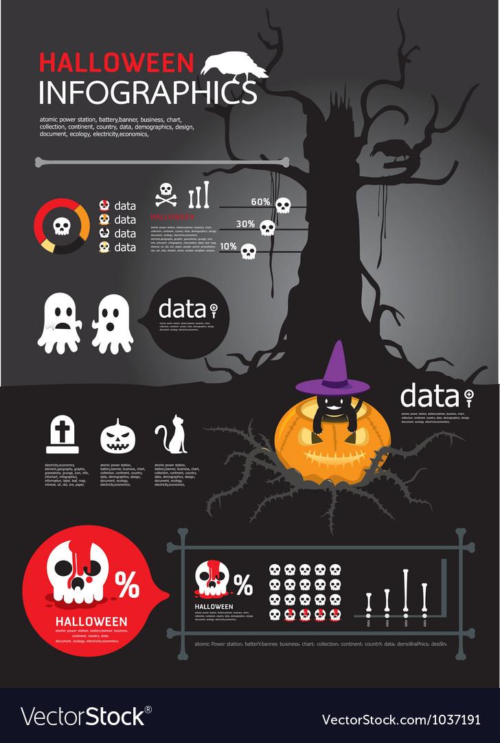 Info graphic halooween