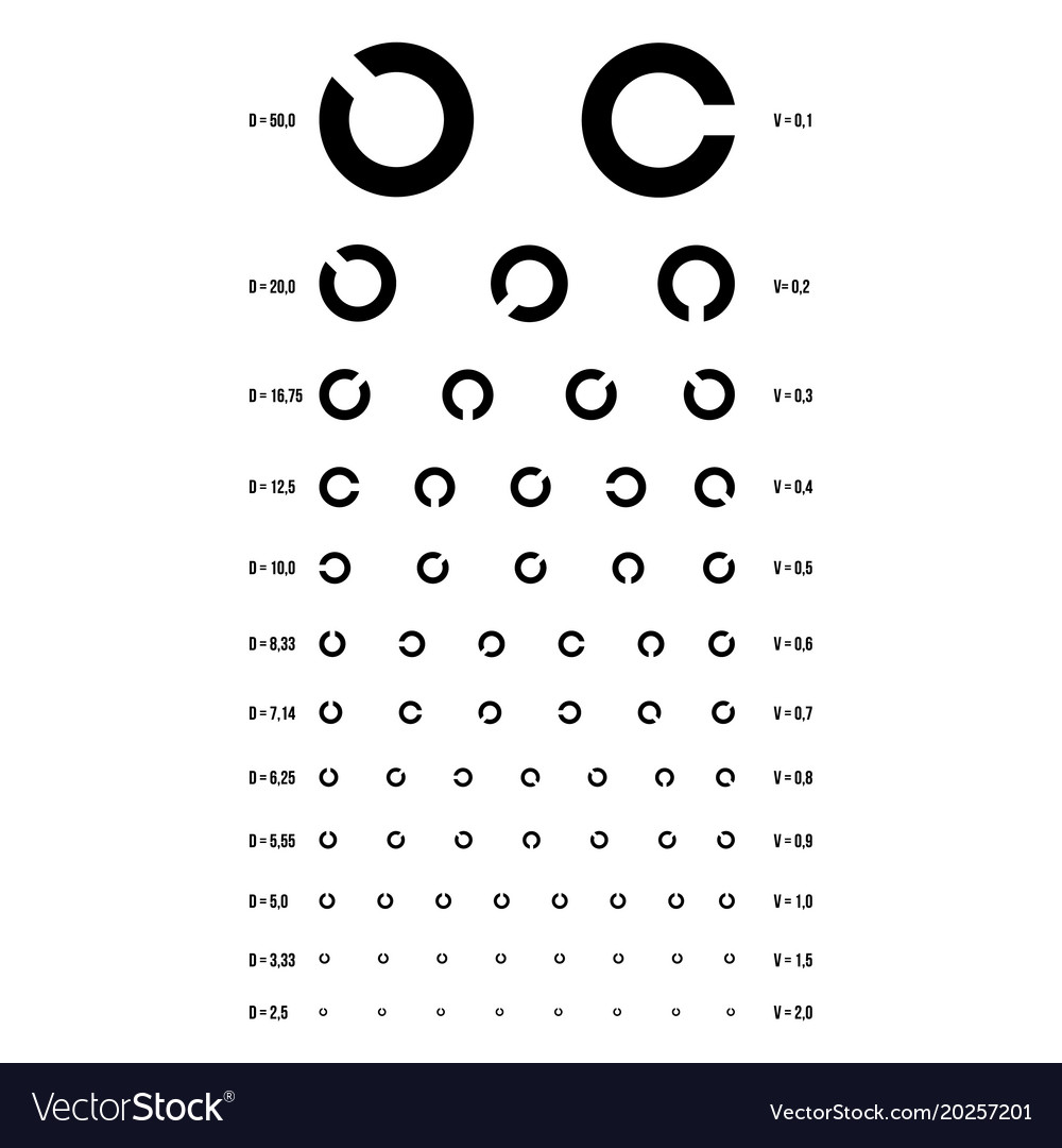 Eye test chart rings chart vision exam royalty free vector