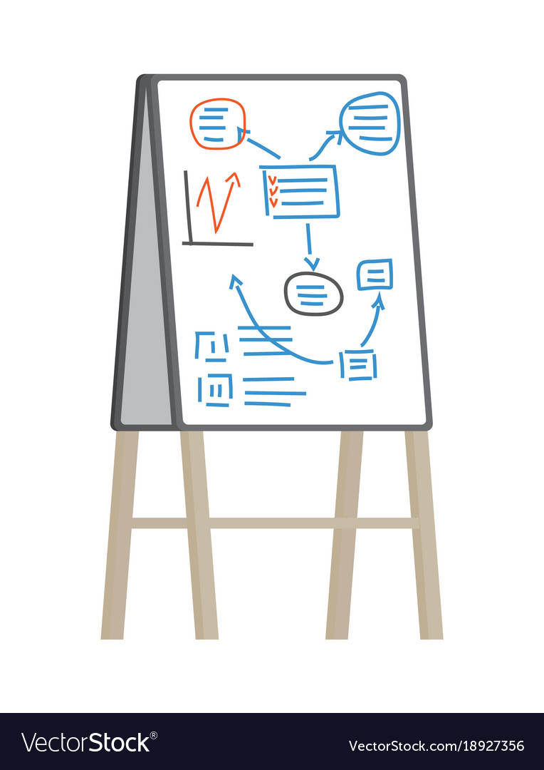 Office flipchart with plan