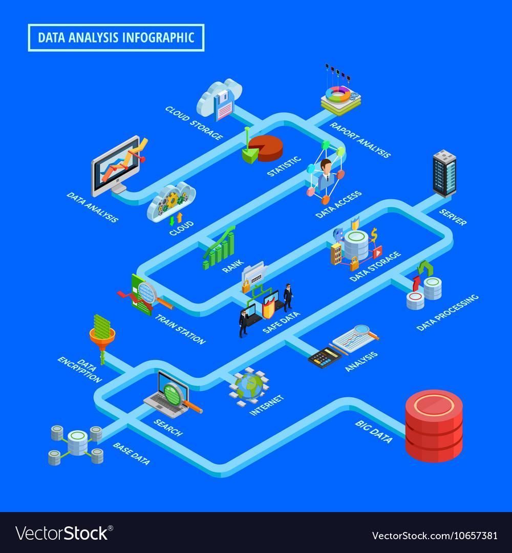 Data Analysis Infographic Isometric Flowchart