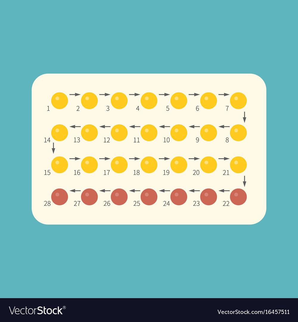 Strip of 28 contraceptive pill
