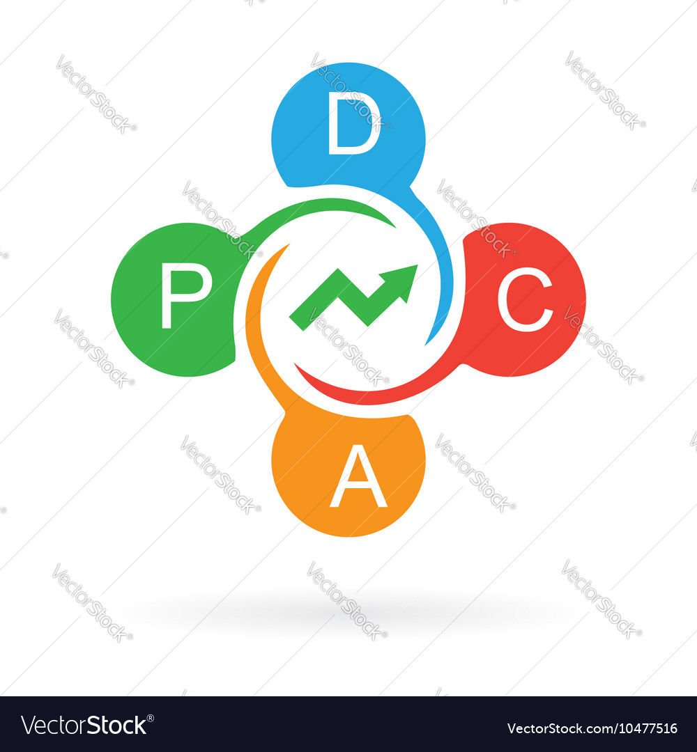 Quality Improvement Pdca Choice Image Diagram Writing