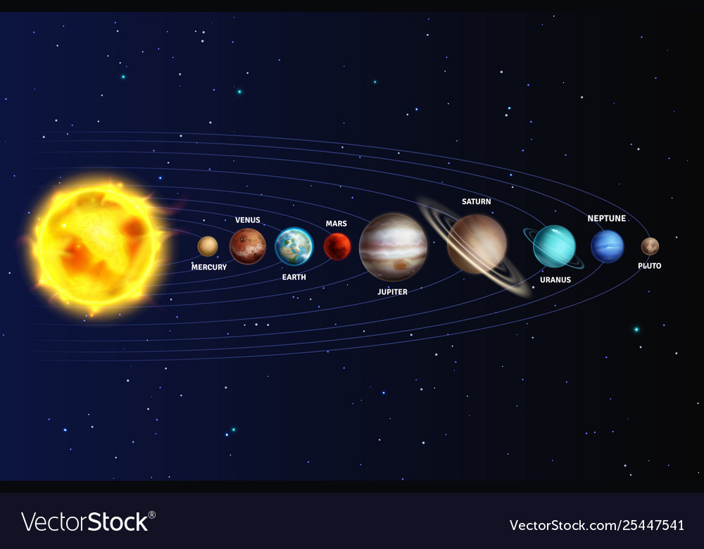 Solar system realistic planets space galaxy