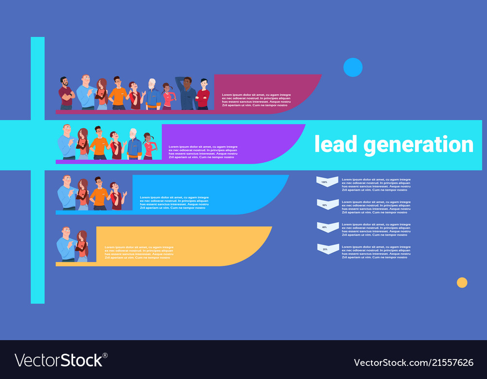 People lead generation steps stages business