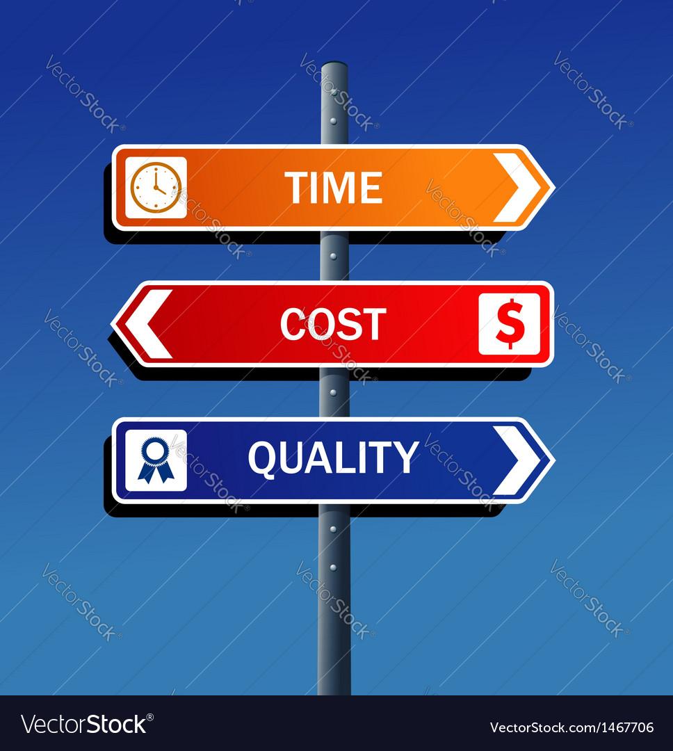 Productivity road post vector image