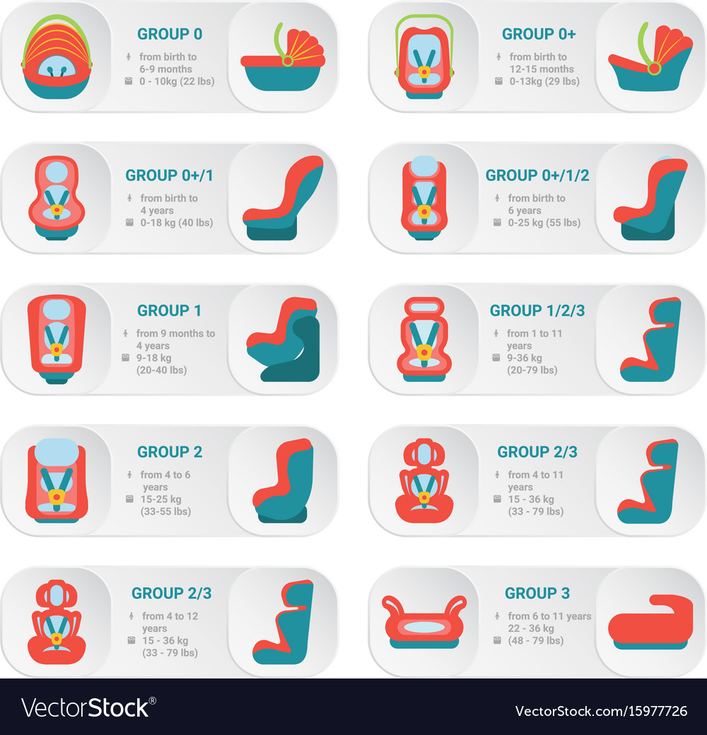 Baby car seat infographics isolated on a white
