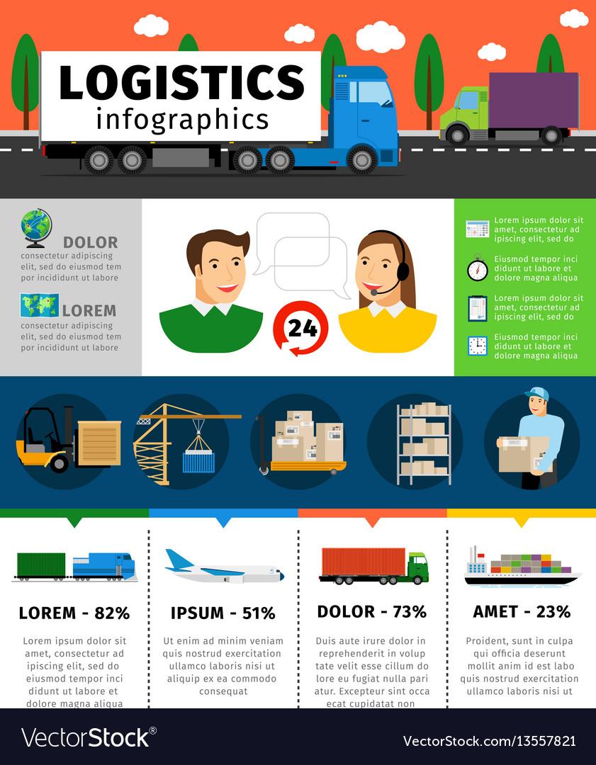 Logistics infographics cargo