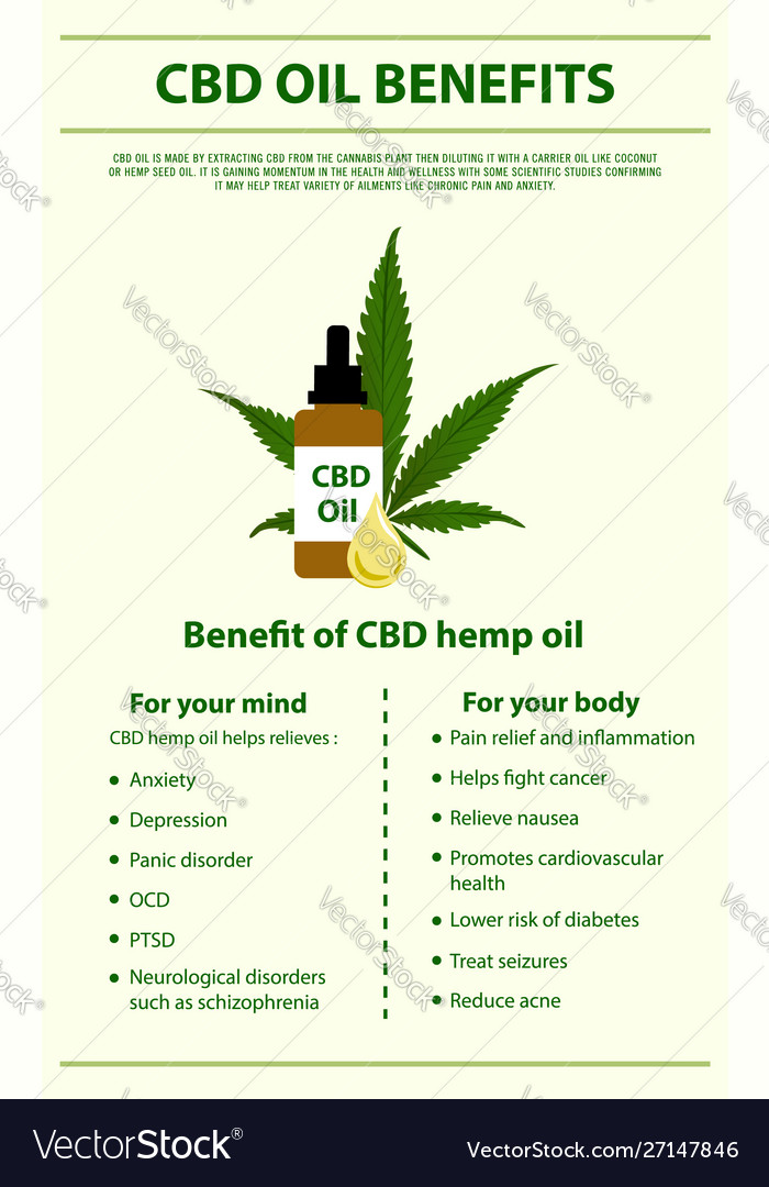 Hemp Oil Benefits - SRSINTLSRSINTL