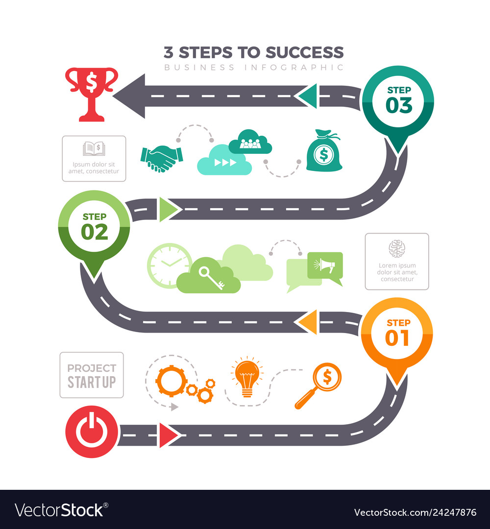 Successful steps infographic business graphs
