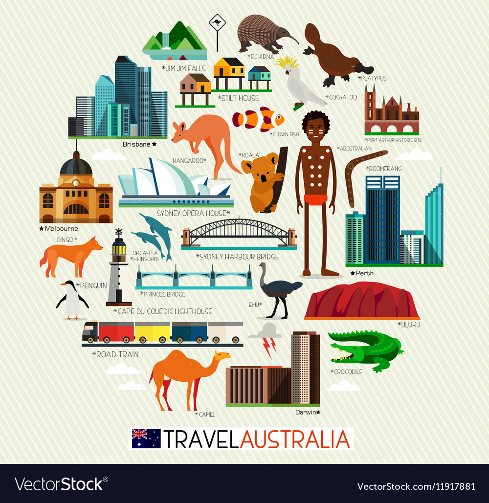 Australia Travel Set