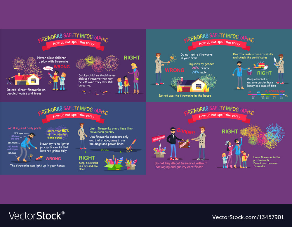 Fireworks safety infographic comparative poster vector image