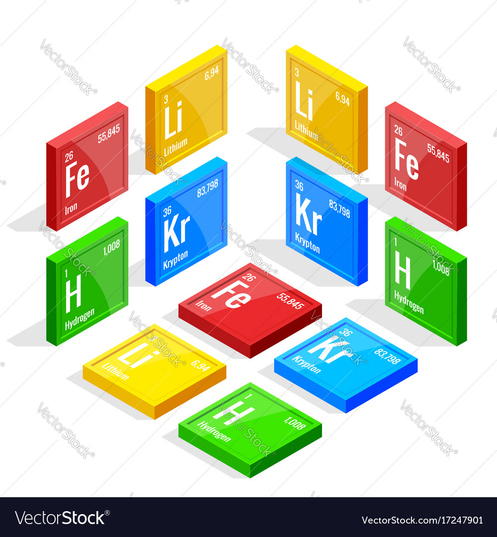Isometric set of elements of the periodic table