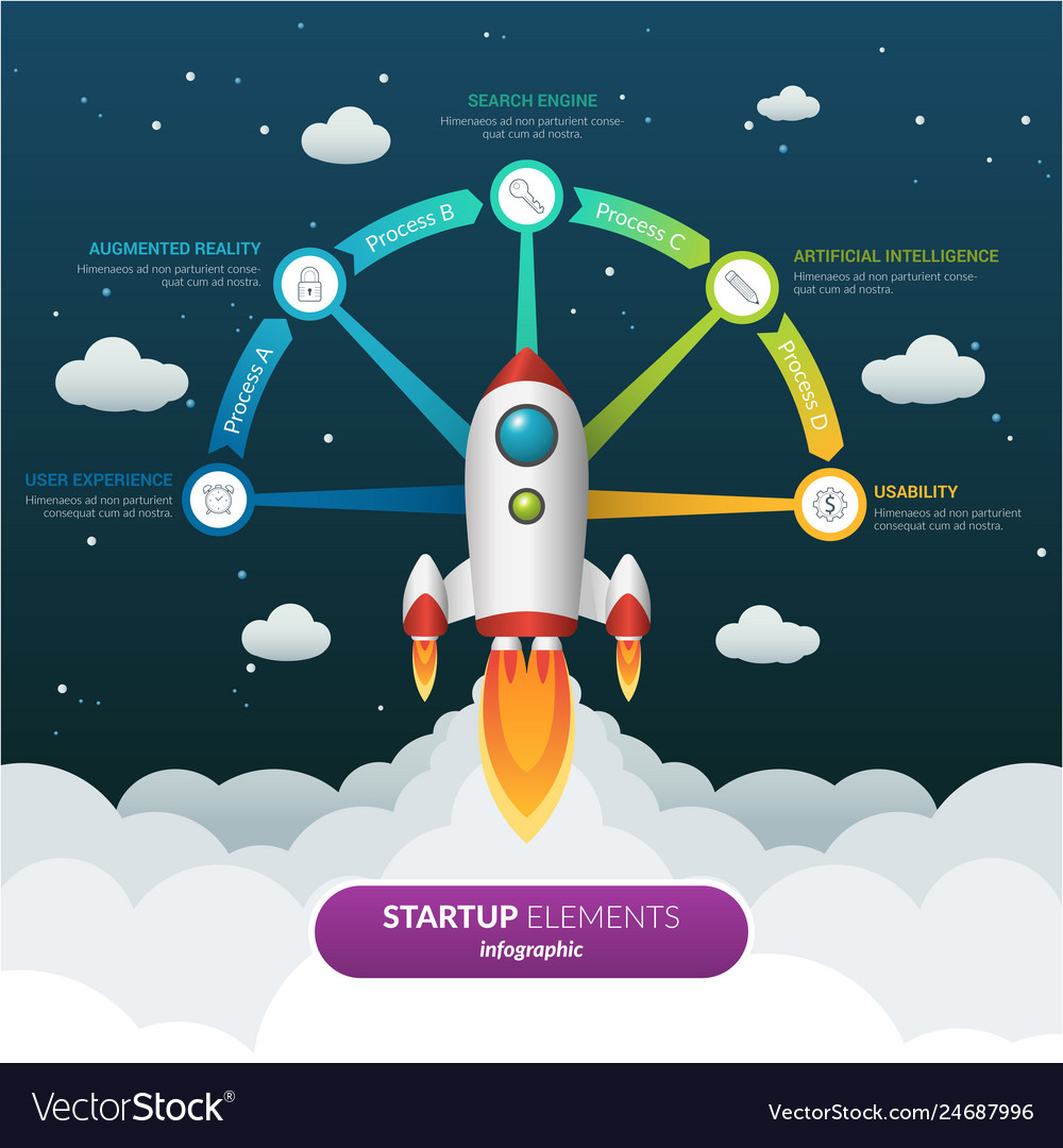 5 steps business start-up infographic template