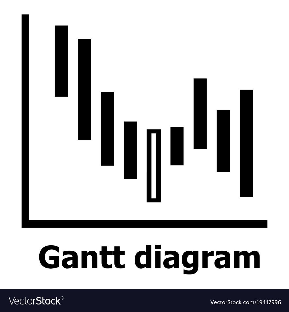 Gantt diagram icon simple style royalty free vector image gantt diagram icon simple style vector image ccuart Choice Image
