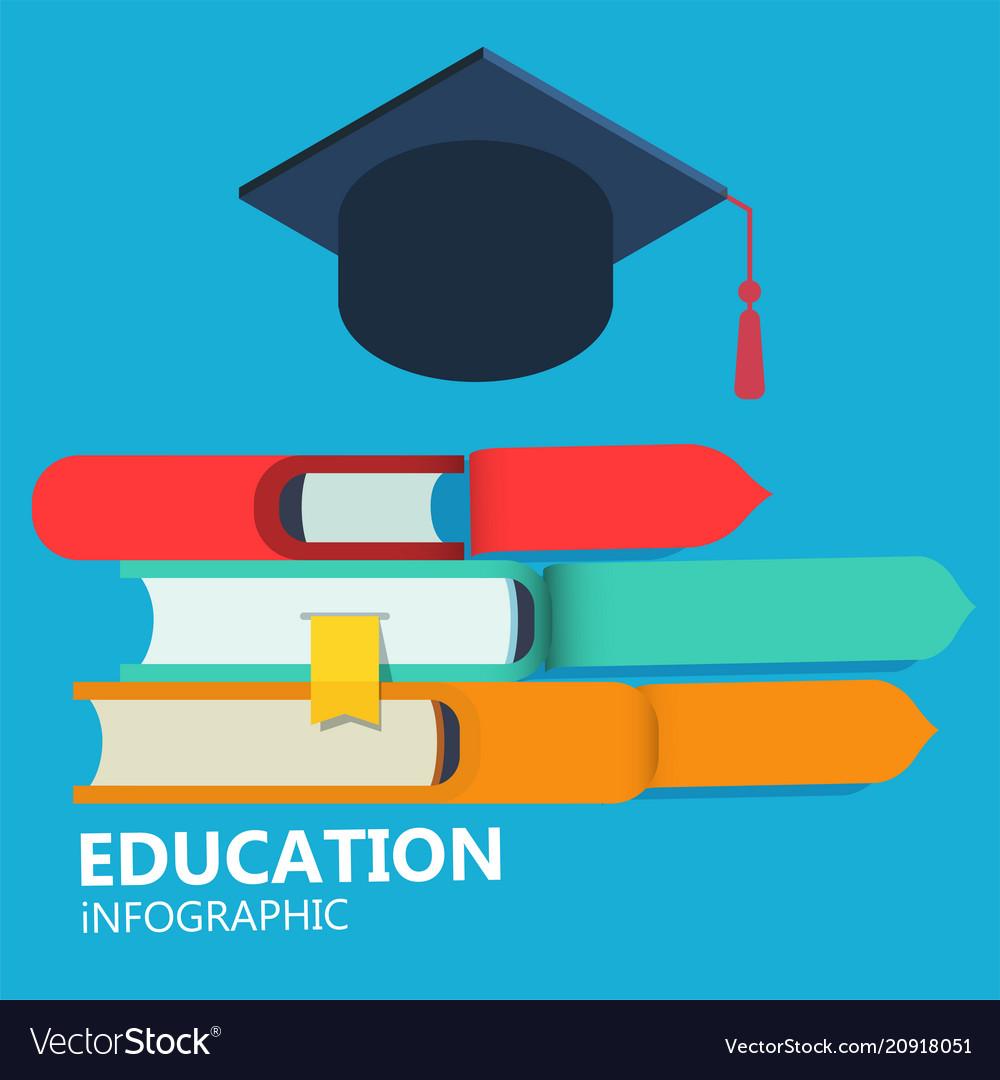 Education infographic books graduation cap blue ba
