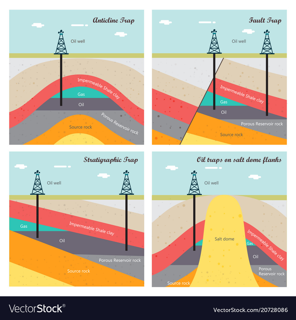 Oil Gas Trap Diagram - Enthusiast Wiring Diagrams •