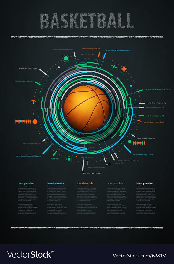 Infographics for basketball